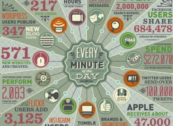 cada-minuto-en-internet